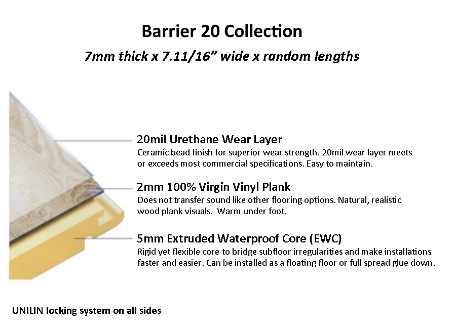barrier-20-specs